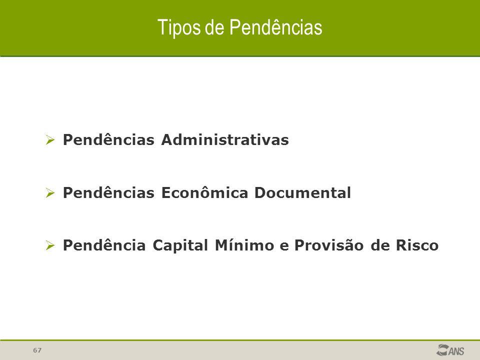 67 Tipos de Pendências  Pendências Administrativas  Pendências Econômica Documental  Pendência Capital Mínimo e Provisão de Risco