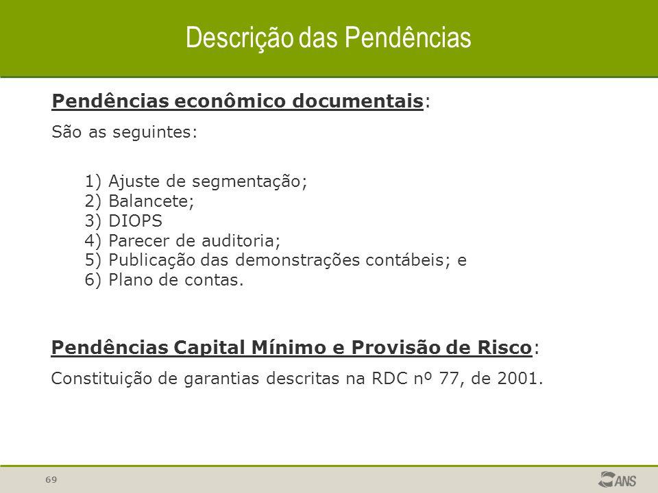 69 Descrição das Pendências Pendências econômico documentais: São as seguintes: 1) Ajuste de segmentação; 2) Balancete; 3) DIOPS 4) Parecer de auditor