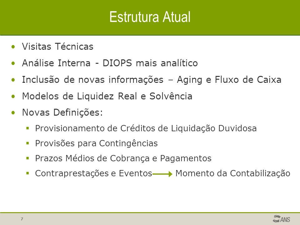 DIOPE - Manoel Pacheco - nov/05 Q 15: Fluxo de Caixa Atividades de Financiamento (+) Integralização de Capital em dinheiro Entradas efetivas de caixa decorrentes de integralização de capital social em dinheiro.