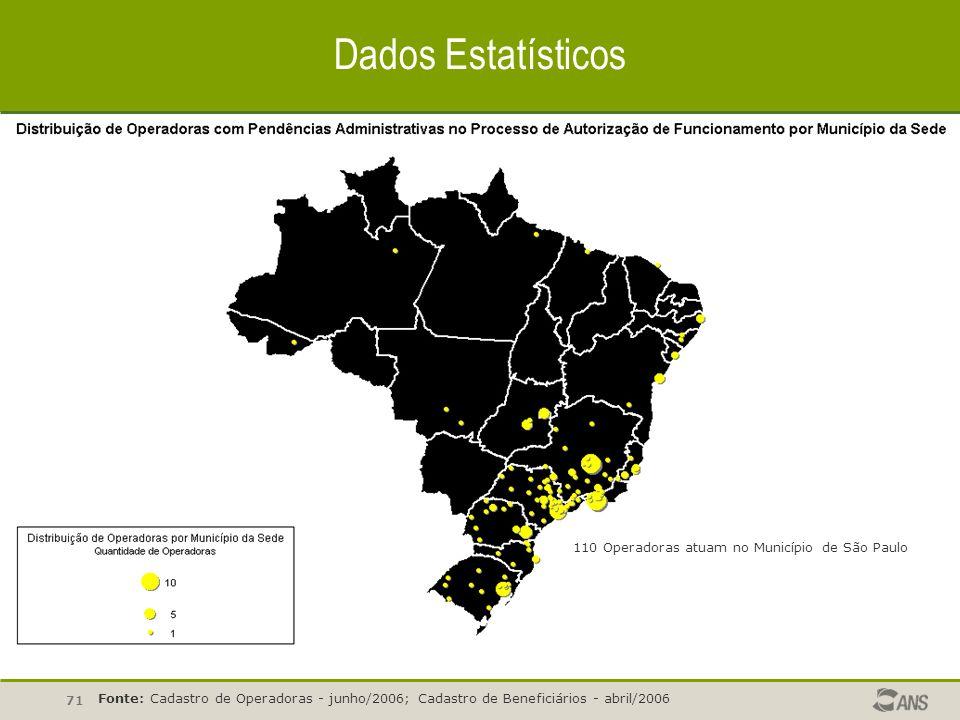71 Dados Estatísticos Fonte: Cadastro de Operadoras - junho/2006; Cadastro de Beneficiários - abril/2006 110 Operadoras atuam no Município de São Paul