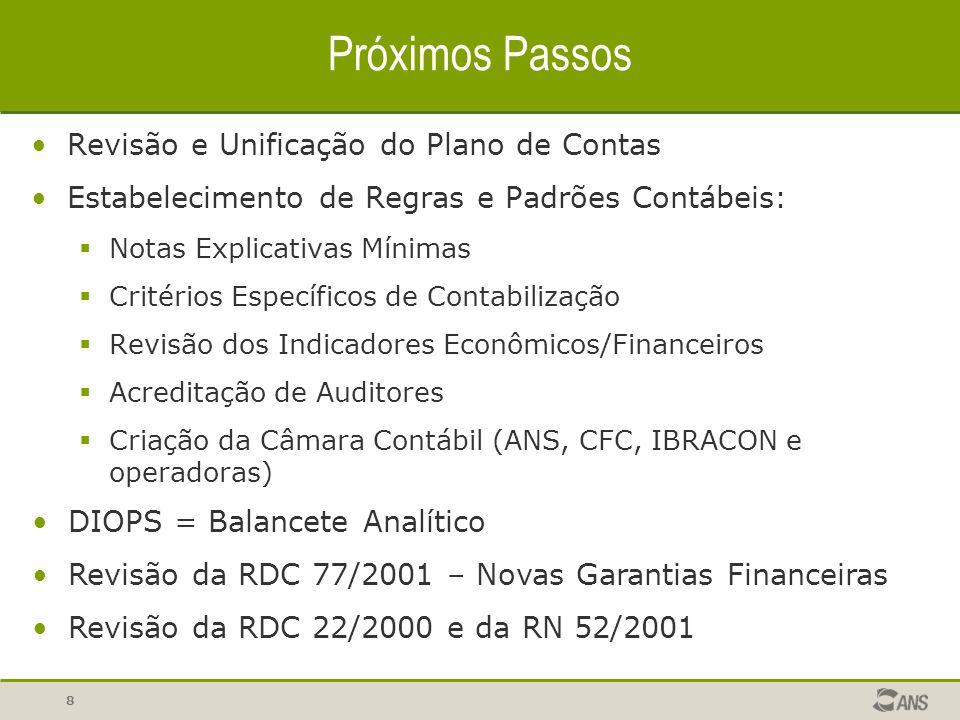 DIOPE - Manoel Pacheco - nov/05 Apenas as transações que afetam o fluxo de caixa devem ser consideradas na demonstração dos fluxos de caixa.
