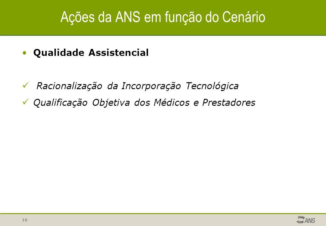 16 Ações da ANS em função do Cenário Qualidade Assistencial Racionalização da Incorporação Tecnológica Qualificação Objetiva dos Médicos e Prestadores