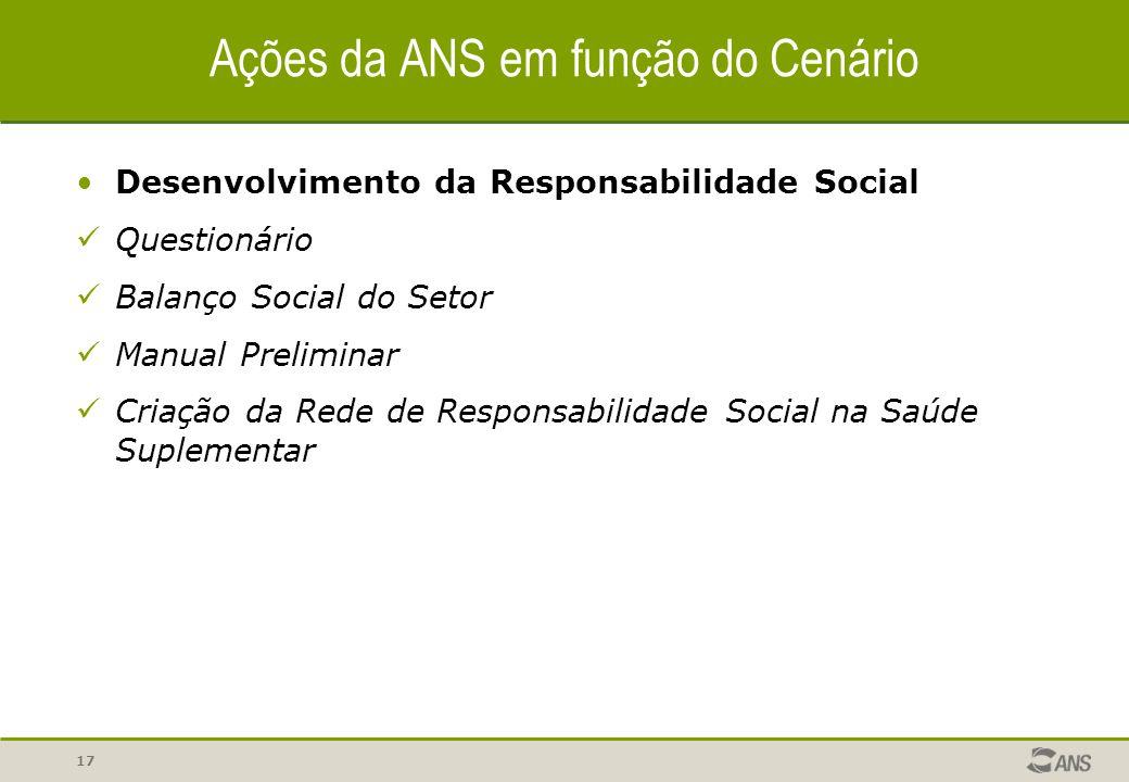 17 Ações da ANS em função do Cenário Desenvolvimento da Responsabilidade Social Questionário Balanço Social do Setor Manual Preliminar Criação da Rede