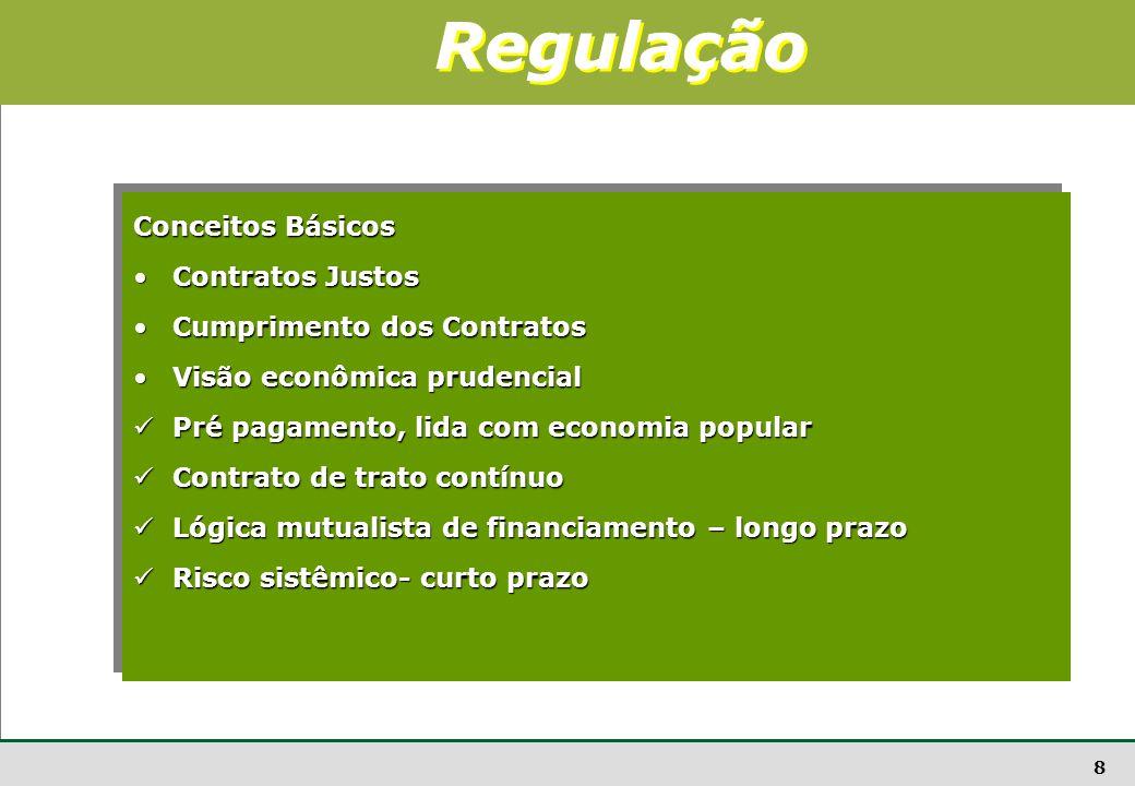 8 Regulação Conceitos Básicos Contratos JustosContratos Justos Cumprimento dos ContratosCumprimento dos Contratos Visão econômica prudencialVisão econ
