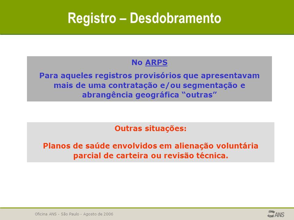 Oficina ANS - São Paulo - Agosto de 2006 Registro – Desdobramento No ARPS Para aqueles registros provisórios que apresentavam mais de uma contratação