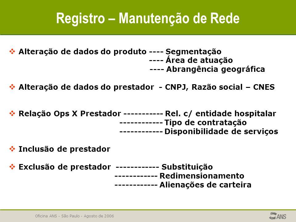 Oficina ANS - São Paulo - Agosto de 2006 Registro – Manutenção de Rede  Alteração de dados do produto ---- Segmentação ---- Área de atuação ---- Abra
