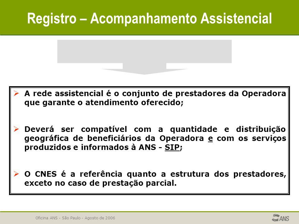 Oficina ANS - São Paulo - Agosto de 2006 Registro – Acompanhamento Assistencial  A rede assistencial é o conjunto de prestadores da Operadora que gar