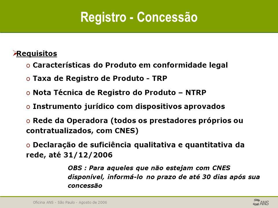 Oficina ANS - São Paulo - Agosto de 2006 Registro - Concessão  Requisitos o Características do Produto em conformidade legal o Taxa de Registro de Pr