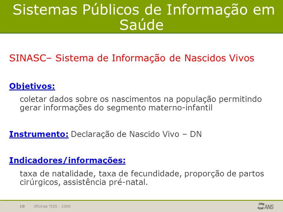 Oficinas TISS - 20069 Sistemas Públicos de Informação em Saúde SIM – Sistema de Informação de Mortalidade Objetivos: coletar dados sobre os óbitos na