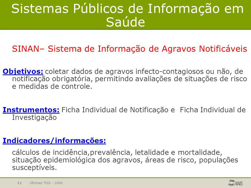 Oficinas TISS - 200610 Sistemas Públicos de Informação em Saúde SINASC– Sistema de Informação de Nascidos Vivos Objetivos: coletar dados sobre os nasc