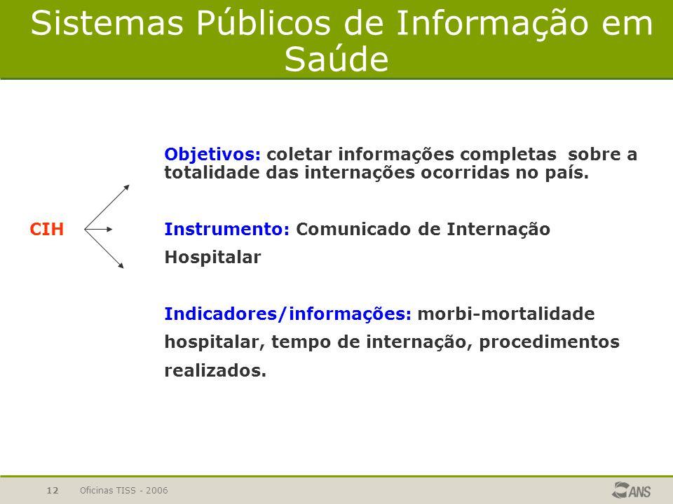 Oficinas TISS - 200611 Sistemas Públicos de Informação em Saúde SINAN– Sistema de Informação de Agravos Notificáveis Objetivos: coletar dados de agrav