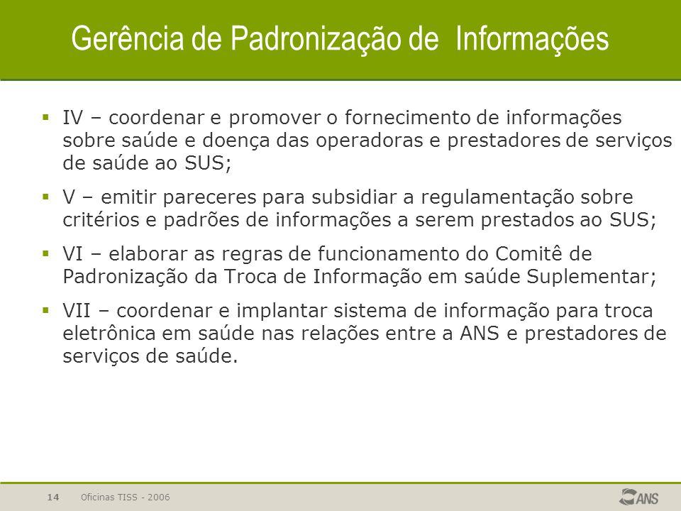 Oficinas TISS - 200613 GEPIS - Gerência de Padronização de Informações Art. 4o. Ficam acrescidos ao Anexo I da Resolução – RN no 81, de 2004, os segui