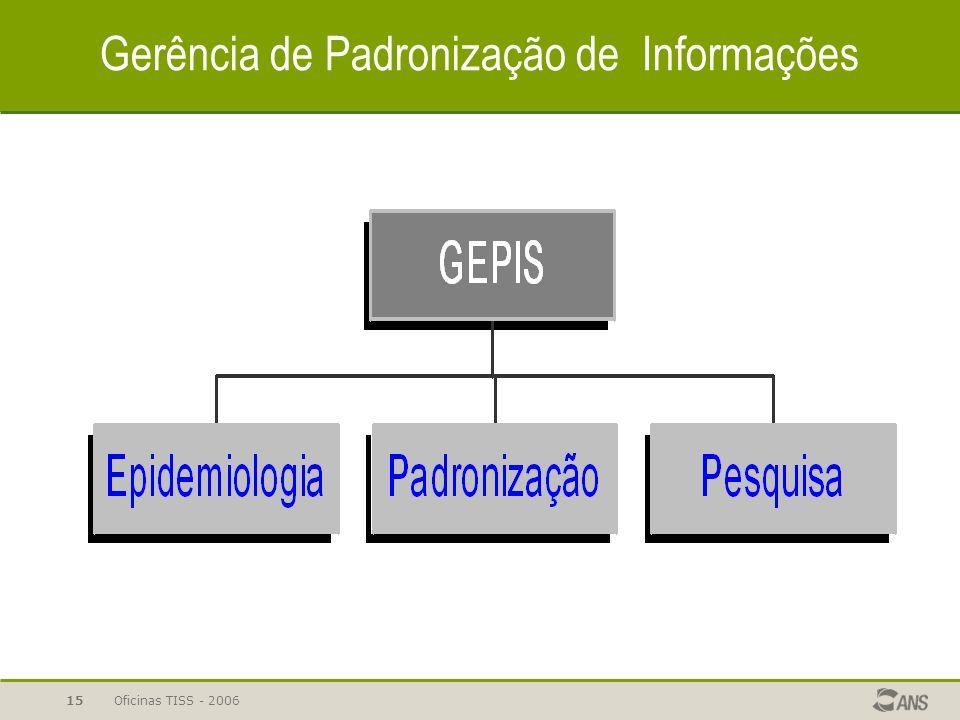 Oficinas TISS - 200614 Gerência de Padronização de Informações  IV – coordenar e promover o fornecimento de informações sobre saúde e doença das oper
