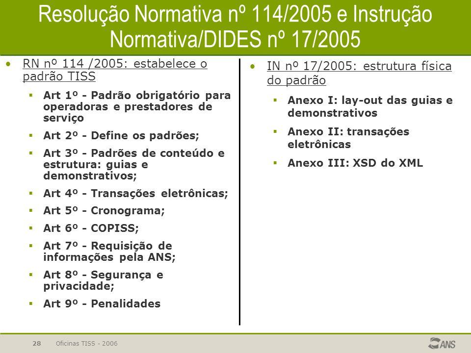 Oficinas TISS - 200627 Metodologia FASE 6: Implantação do padrão Período: a partir da publicação da Resolução Normativa nº 114/2005 Prazos distintos p