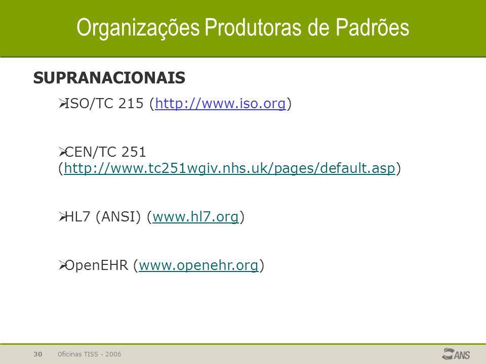 Oficinas TISS - 200629 Padrão TISS Premissas do projeto:  Regulação incentivada  Metodologia: —Estudos de padrões de informação em saúde e em legisl