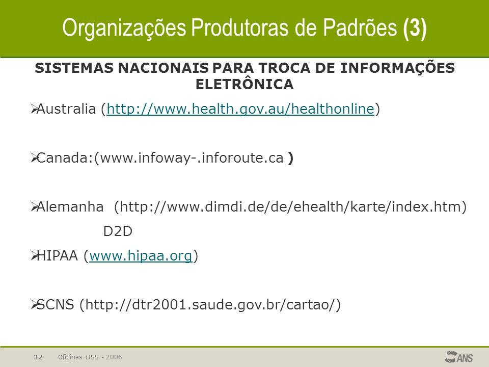 Oficinas TISS - 200631 Organizações Produtoras de Padrões (2) OUTRAS  ASTM (www.astm.org)www.astm.org  OMG HDTF (CORBAMED, OPENEEMED) (www.omg.org)w
