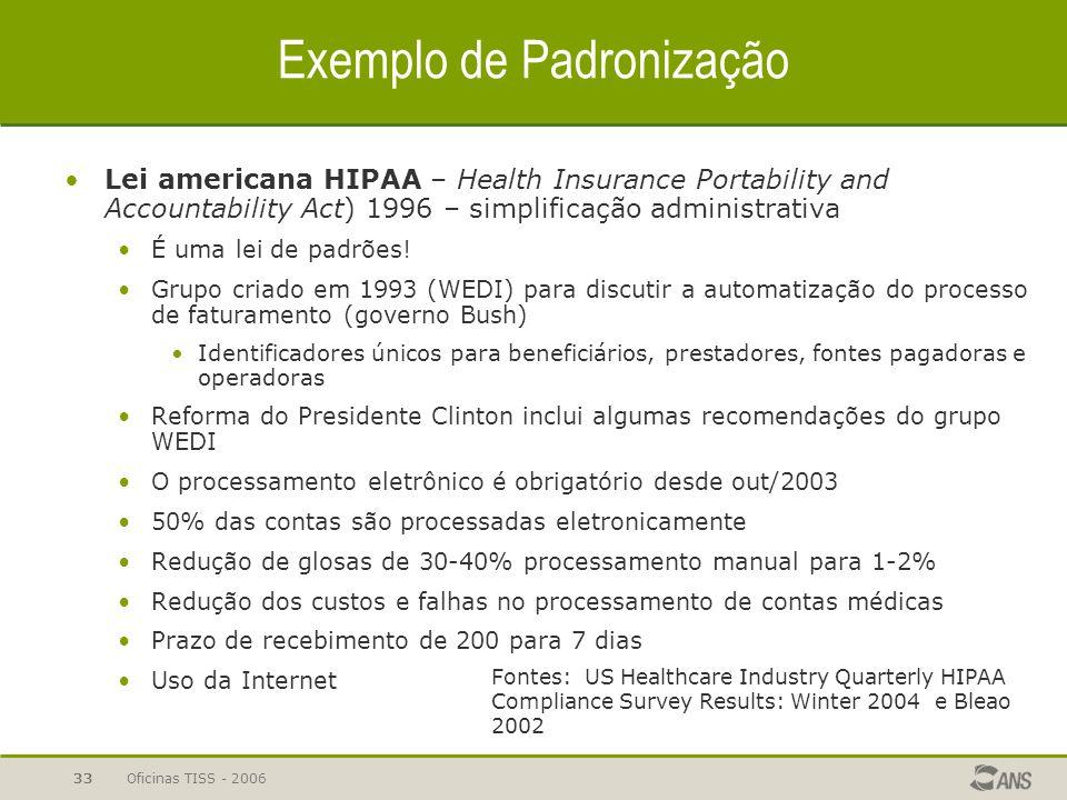 Oficinas TISS - 200632 SISTEMAS NACIONAIS PARA TROCA DE INFORMAÇÕES ELETRÔNICA  Australia (http://www.health.gov.au/healthonline)http://www.health.go