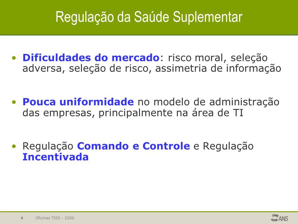 Oficinas TISS - 20063 MISSÃO da Agência Nacional de Saúde Suplementar Lei 9.961/2000 – Artigo 3º A ANS tem por finalidade institucional promover a def