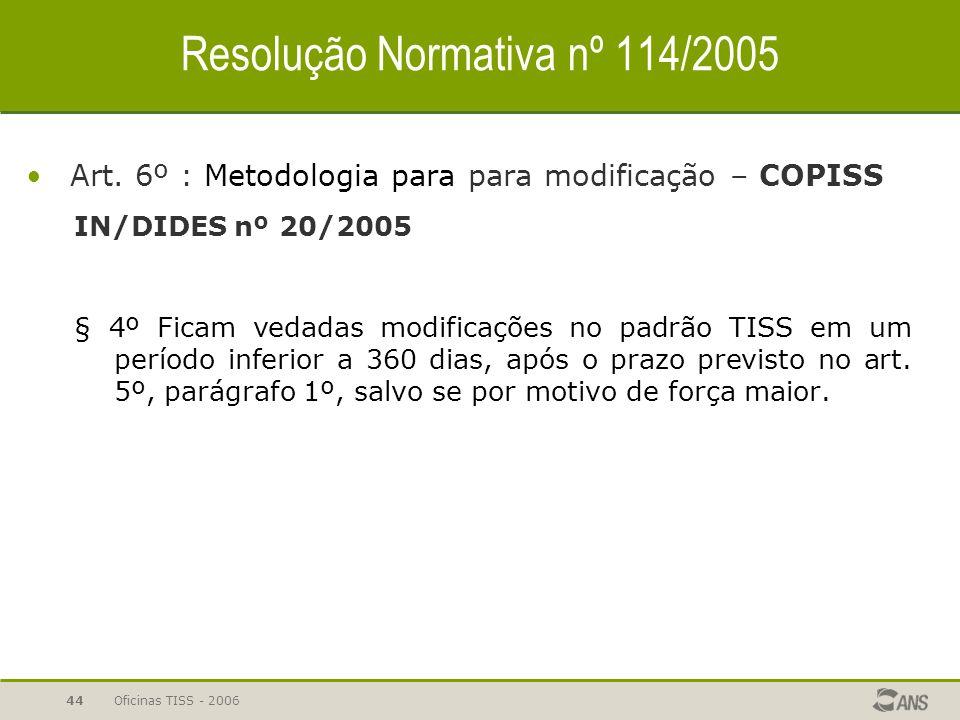 Oficinas TISS - 200643 Resolução Normativa nº 114/2005 Art. 6º : Metodologia para para modificação - COPISS Comitê de Padronização das Informações em