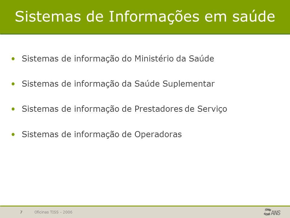 Oficinas TISS - 20067 Sistemas de Informações em saúde Sistemas de informação do Ministério da Saúde Sistemas de informação da Saúde Suplementar Sistemas de informação de Prestadores de Serviço Sistemas de informação de Operadoras