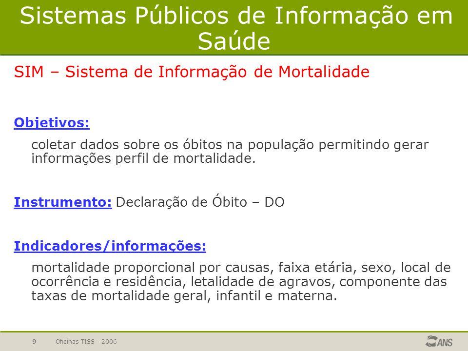 Oficinas TISS - 20069 Sistemas Públicos de Informação em Saúde SIM – Sistema de Informação de Mortalidade Objetivos: coletar dados sobre os óbitos na população permitindo gerar informações perfil de mortalidade.