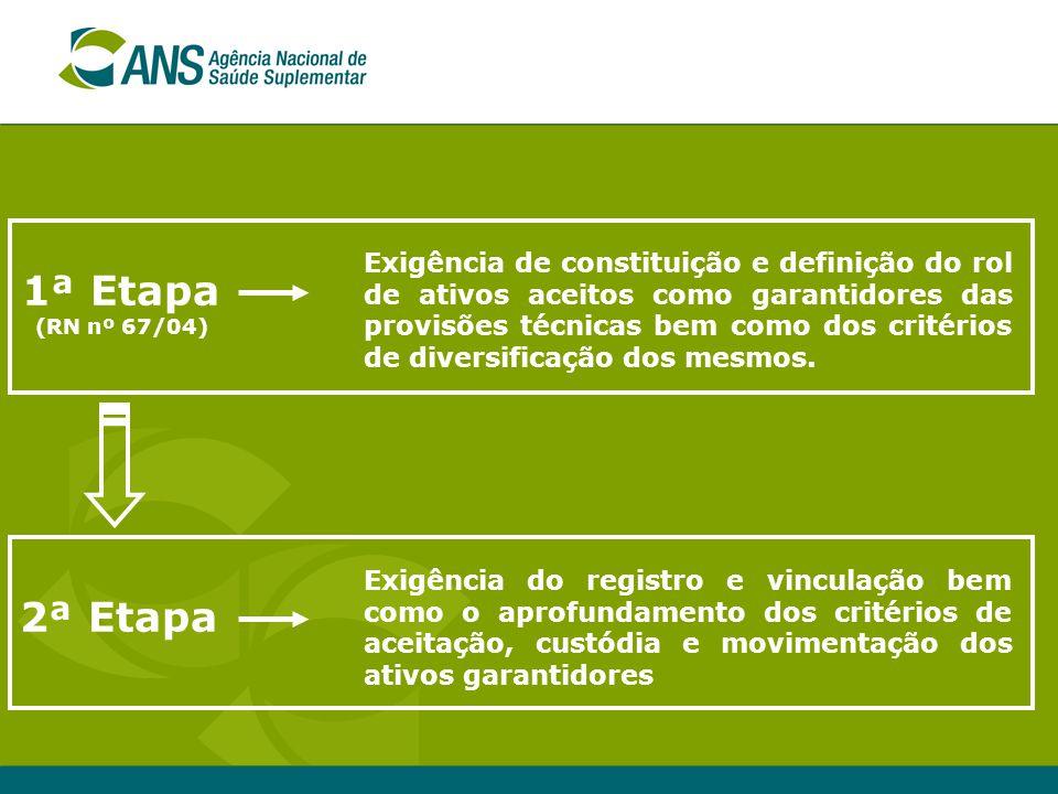 1ª Etapa (RN nº 67/04) 2ª Etapa Exigência de constituição e definição do rol de ativos aceitos como garantidores das provisões técnicas bem como dos critérios de diversificação dos mesmos.