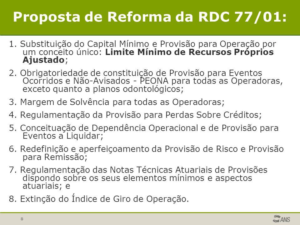 8 Proposta de Reforma da RDC 77/01: 1.