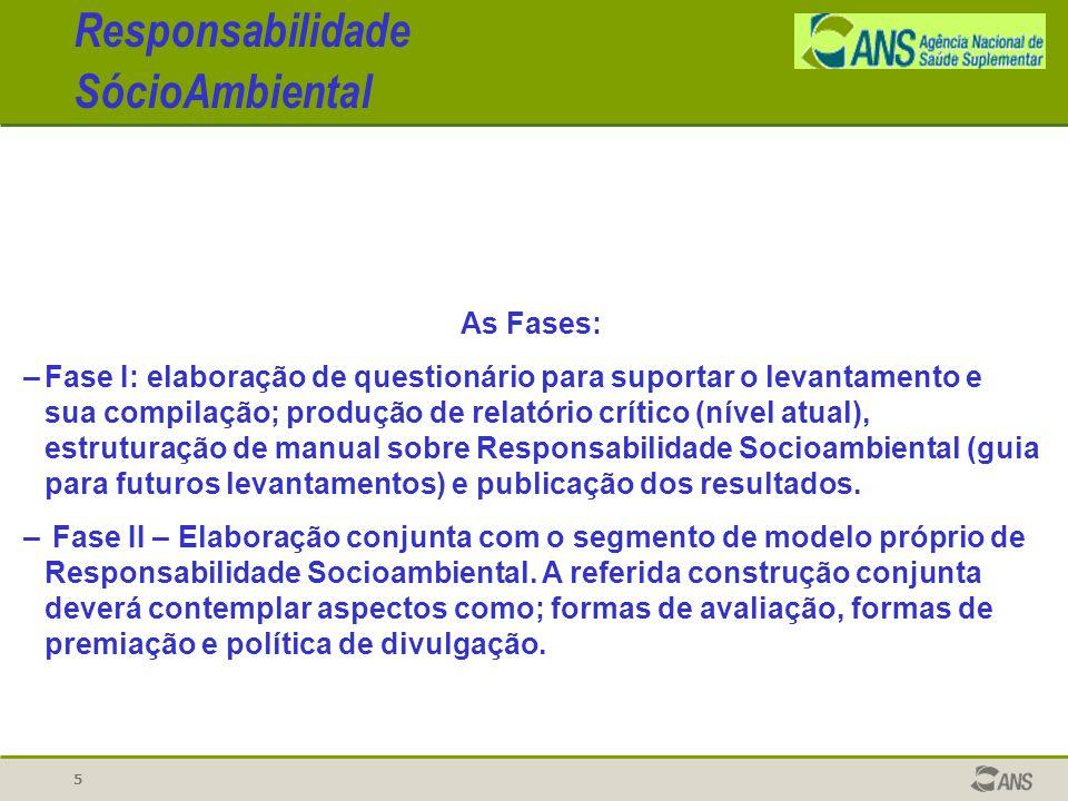 5 Responsabilidade SócioAmbiental As Fases: –Fase I: elaboração de questionário para suportar o levantamento e sua compilação; produção de relatório c