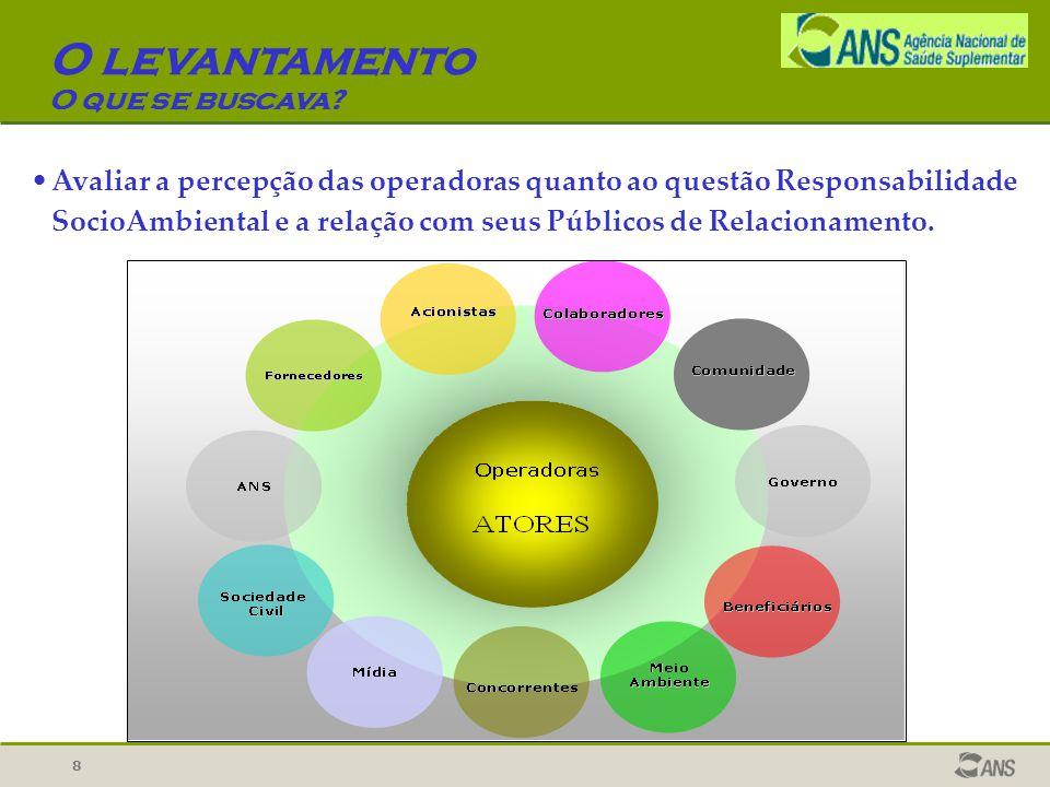 8 O levantamento O que se buscava? Avaliar a percepção das operadoras quanto ao questão Responsabilidade SocioAmbiental e a relação com seus Públicos