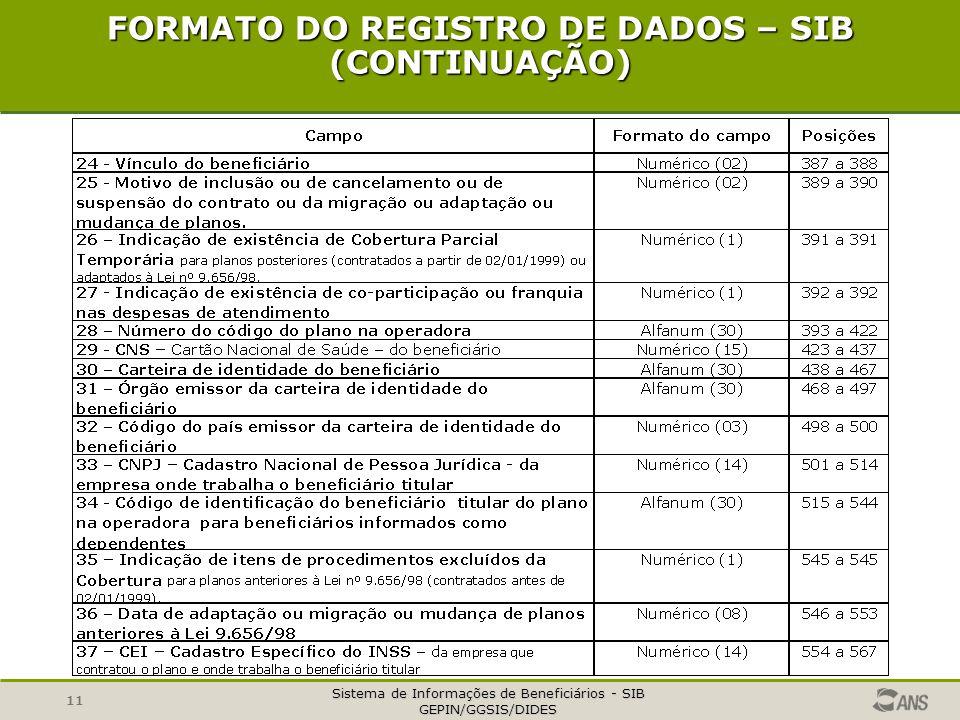 Sistema de Informações de Beneficiários - SIB GEPIN/GGSIS/DIDES 11 FORMATO DO REGISTRO DE DADOS – SIB (CONTINUAÇÃO)