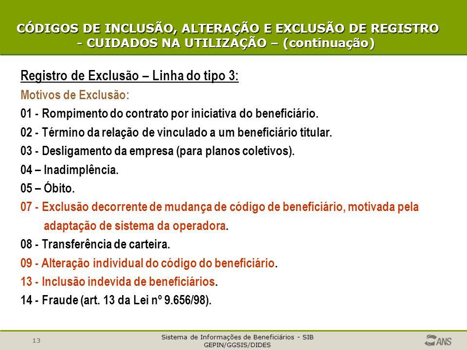 Sistema de Informações de Beneficiários - SIB GEPIN/GGSIS/DIDES 13 Registro de Exclusão – Linha do tipo 3: Motivos de Exclusão: 01 - Rompimento do con