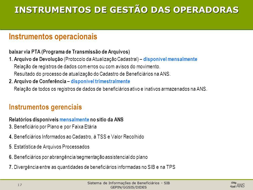 Sistema de Informações de Beneficiários - SIB GEPIN/GGSIS/DIDES 17 Instrumentos gerenciais Relatórios disponíveis mensalmente no sítio da ANS 3.