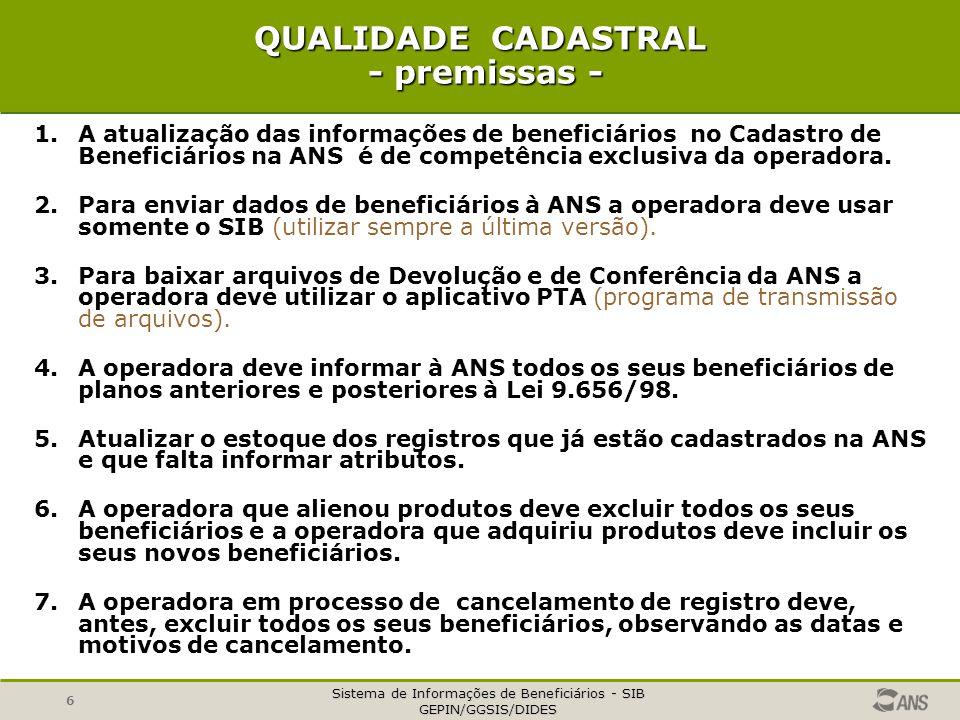 Sistema de Informações de Beneficiários - SIB GEPIN/GGSIS/DIDES 6 QUALIDADE CADASTRAL - premissas - 1.A atualização das informações de beneficiários no Cadastro de Beneficiários na ANS é de competência exclusiva da operadora.
