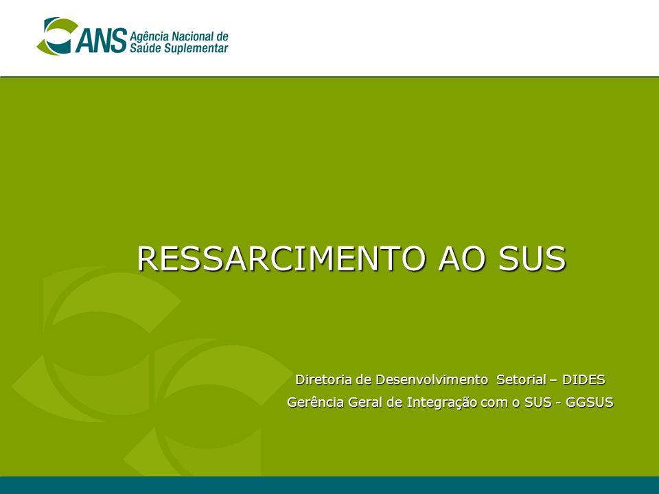 RESSARCIMENTO AO SUS Diretoria de Desenvolvimento Setorial – DIDES Gerência Geral de Integração com o SUS - GGSUS