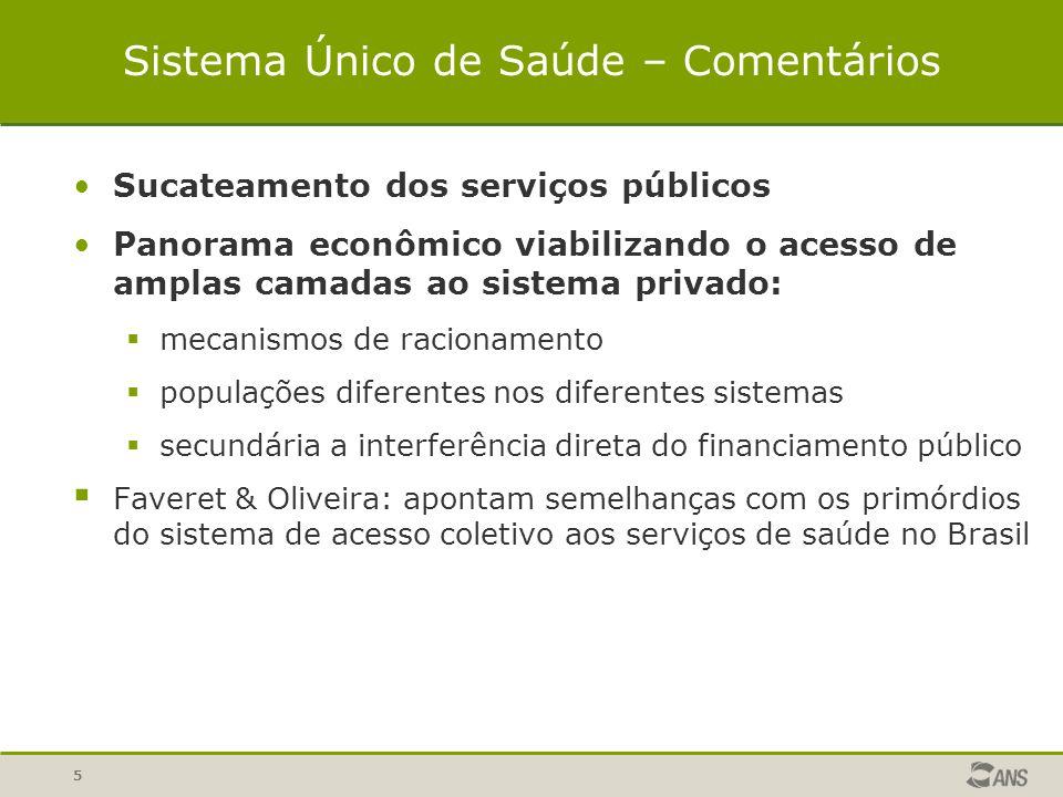 5 Sistema Único de Saúde – Comentários Sucateamento dos serviços públicos Panorama econômico viabilizando o acesso de amplas camadas ao sistema privad
