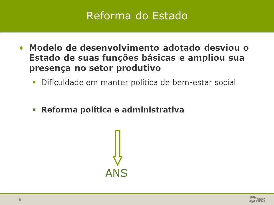 6 Reforma do Estado Modelo de desenvolvimento adotado desviou o Estado de suas funções básicas e ampliou sua presença no setor produtivo  Dificuldade