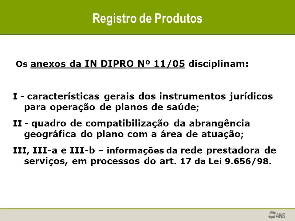 Registro de Produtos Os anexos da IN DIPRO Nº 11/05 disciplinam: I - características gerais dos instrumentos jurídicos para operação de planos de saúd
