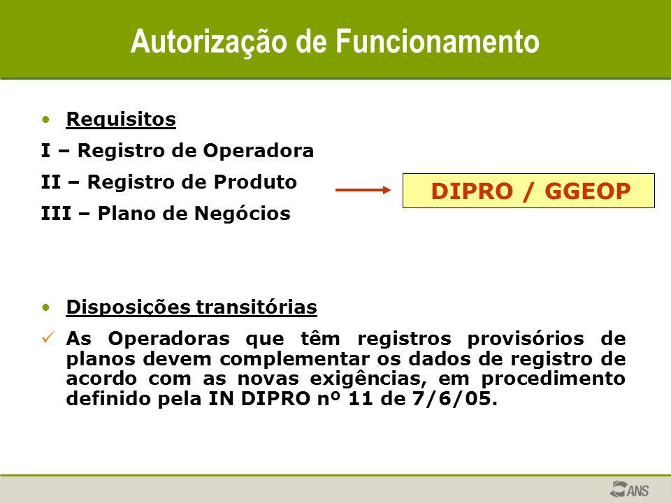 Autorização de Funcionamento Requisitos I – Registro de Operadora II – Registro de Produto III – Plano de Negócios Disposições transitórias As Operado