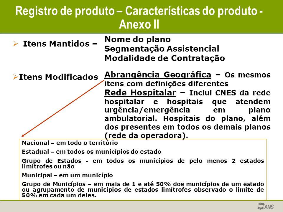 Registro de produto – Características do produto - Anexo II  Itens Mantidos – Nome do plano Segmentação Assistencial Modalidade de Contratação  Iten