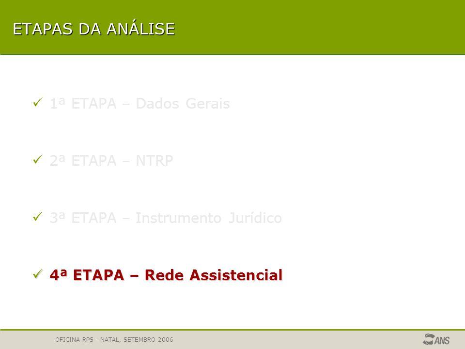 OFICINA RPS - NATAL, SETEMBRO 2006 INSTRUMENTO JURÍDICO INSTRUMENTO JURÍDICO - Exemplo de Dispositivo Tema: Tipo de acomodação CLÁUSULA ENVIADA APÓS CORREÇÃO: A Internação se dará em quarto coletivo (enfermaria), e a contratada disponibilizará acomodação superior, caso não haja disponibilidade de leito em enfermaria.