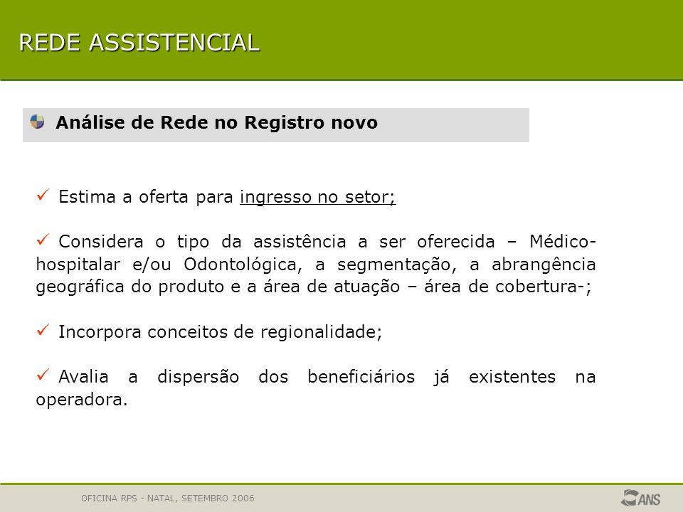 OFICINA RPS - NATAL, SETEMBRO 2006 REDE ASSISTENCIAL Necessário informar todos os prestadores da operadora, sejam próprios ou contratados, necessários ao atendimento integral da assistência.