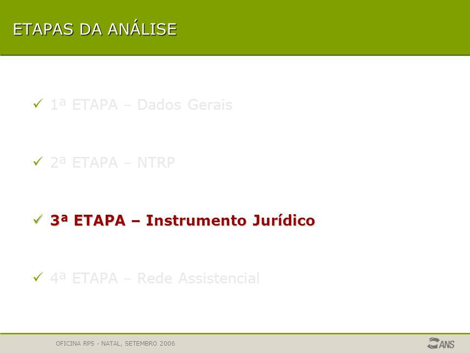 OFICINA RPS - NATAL, SETEMBRO 2006 NTRP – Nota Técnica de Registro de Produto Se no momento da análise a NTRP já estiver vencida, será aberta uma pendência de envio de nova nota de atualização para o plano em questão.