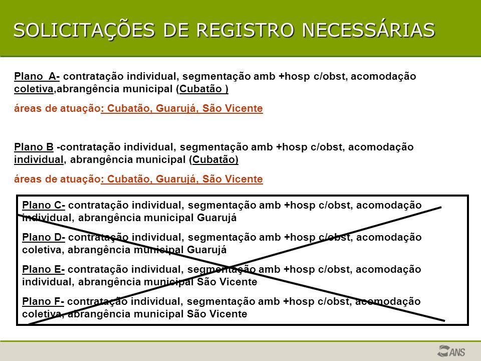 SOLICITAÇÃO DE REGISTRO DE PRODUTOS 1ª ETAPA – Registro Eletrônico 2ª ETAPA – Documentação IMPORTANTE – Prazos Acompanhamento da Solicitação de Registro Solicitação de Registro desnecessária Solicitação de Registro necessária Solicitação de Registro necessária Cancelamento da Solicitação de Registro