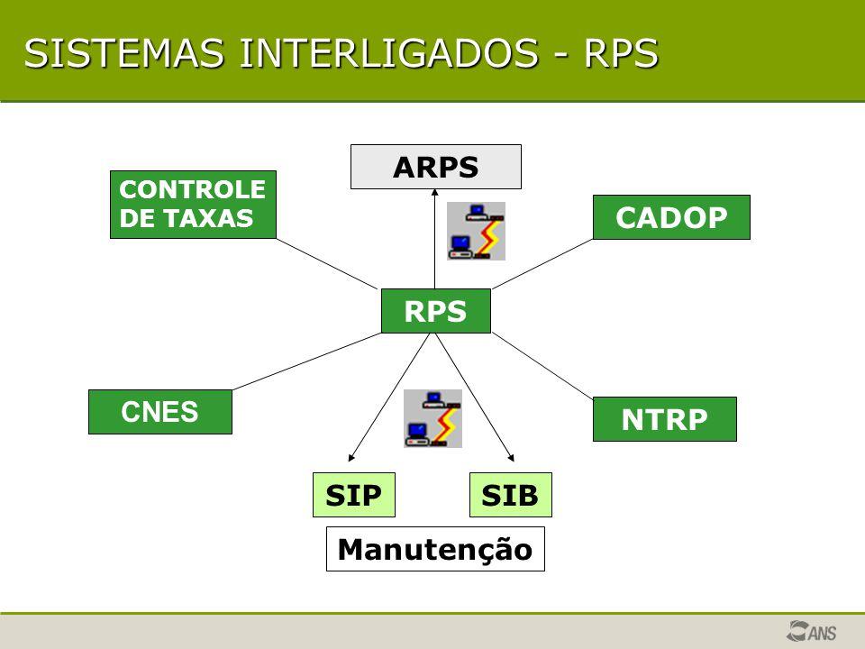 Uso do Aplicativo de Registro de Produtos - RPS / ARPS REGISTRO DE PLANO : UTILIZAÇÃO DO RPS