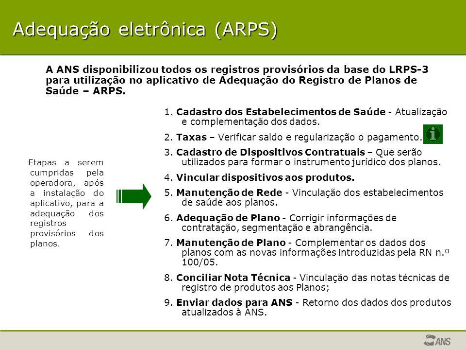 SOLICITAÇÃO DE ADEQUAÇÃO DE REGISTRO DE PRODUTO Escopo da adequação Adequação eletrônica (ARPS) Adequação eletrônica (ARPS) Consistências e validações do ARPS IMPORTANTE – implicações da não adequação Interfaces - adequação dos registros provisórios e a concessão da autorização de funcionamento da operadora.