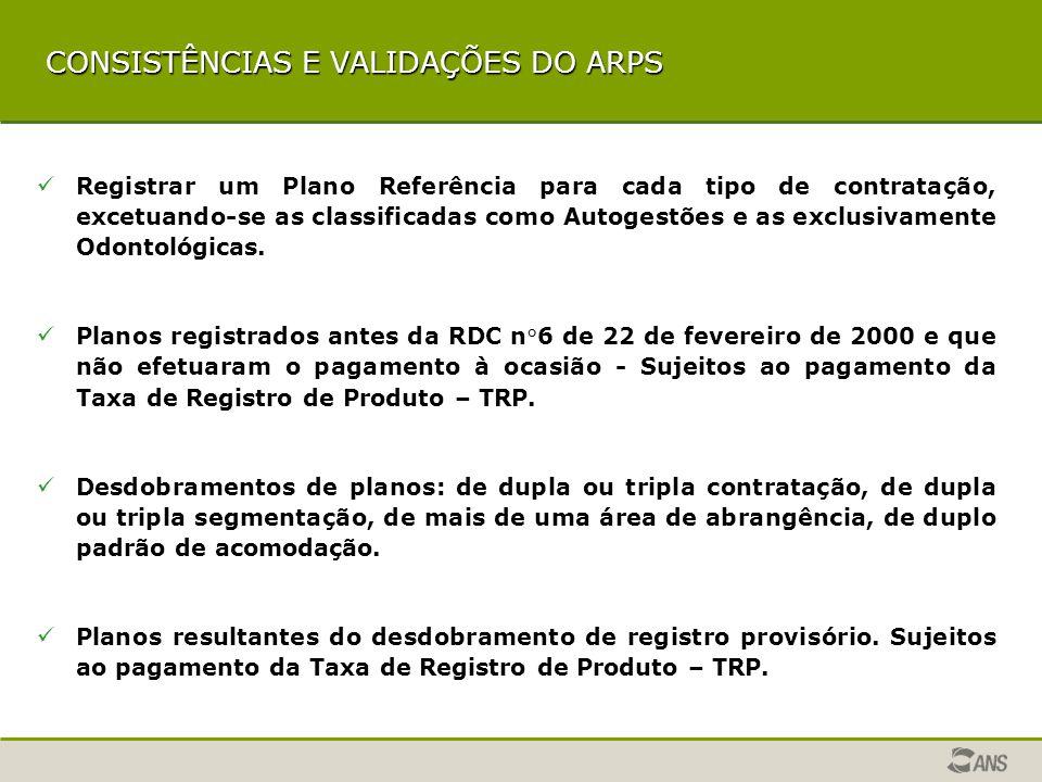 SOLICITAÇÃO DE ADEQUAÇÃO DE REGISTRO DE PRODUTO Escopo da adequação Adequação eletrônica (ARPS) Consistências e validações do ARPS Consistências e validações do ARPS IMPORTANTE – implicações da não adequação Interfaces - adequação dos registros provisórios e a concessão da autorização de funcionamento da operadora.