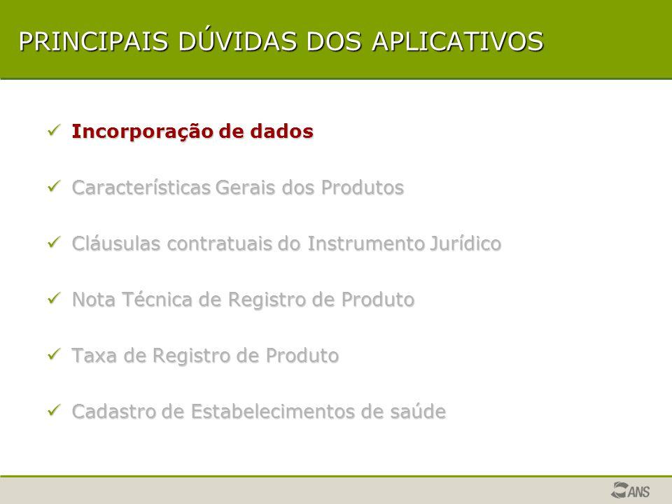 Levantamento das principais dúvidas e respostas referentes aos aplicativos RPS/ARPS OFICINA ANS Uso do Aplicativo de Registro de Produtos - RPS / ARPS