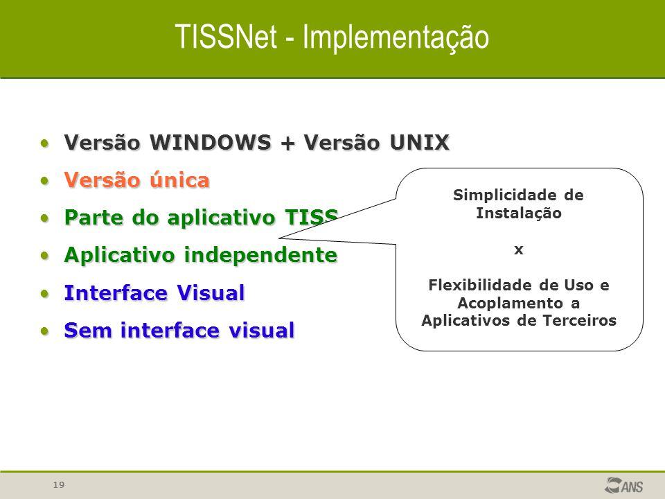 19 TISSNet - Implementação Versão WINDOWS + Versão UNIXVersão WINDOWS + Versão UNIX Versão únicaVersão única Parte do aplicativo TISSParte do aplicati