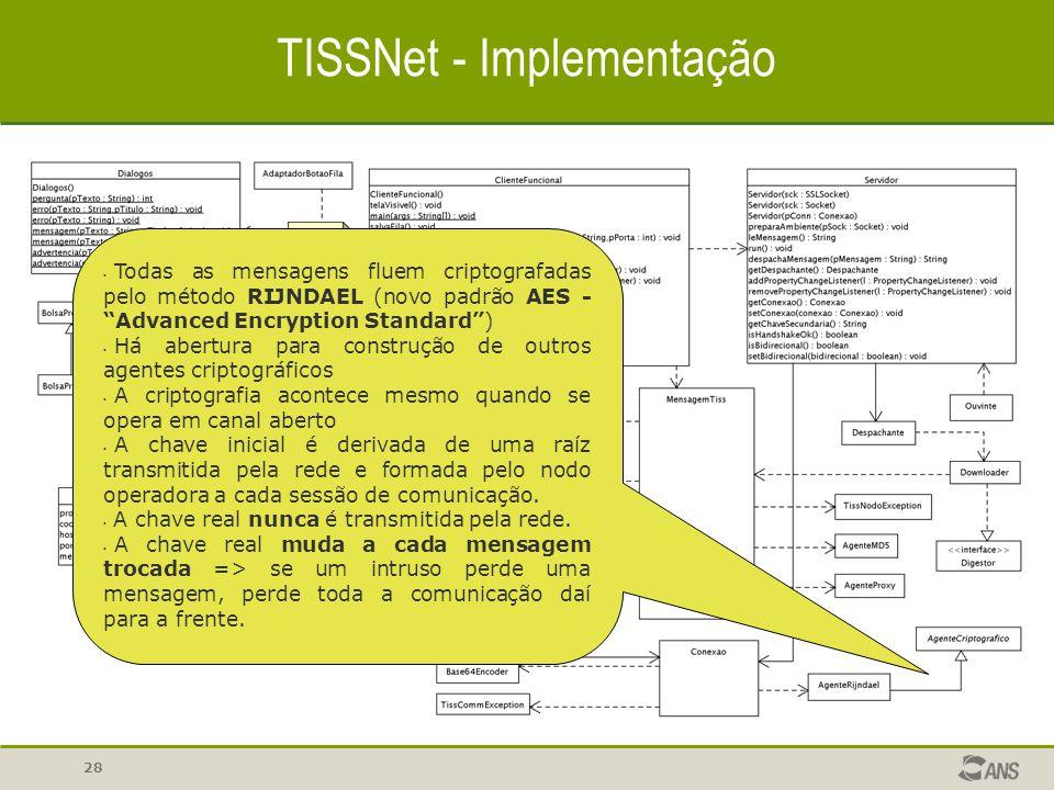 """28 TISSNet - Implementação Todas as mensagens fluem criptografadas pelo método RIJNDAEL (novo padrão AES - """"Advanced Encryption Standard"""") Há abertura"""