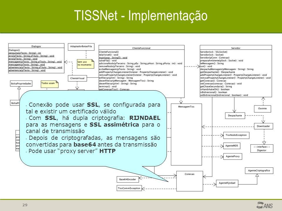 29 TISSNet - Implementação Conexão pode usar SSL, se configurada para tal e existir um certificado válido Com SSL, há dupla criptografia: RIJNDAEL par